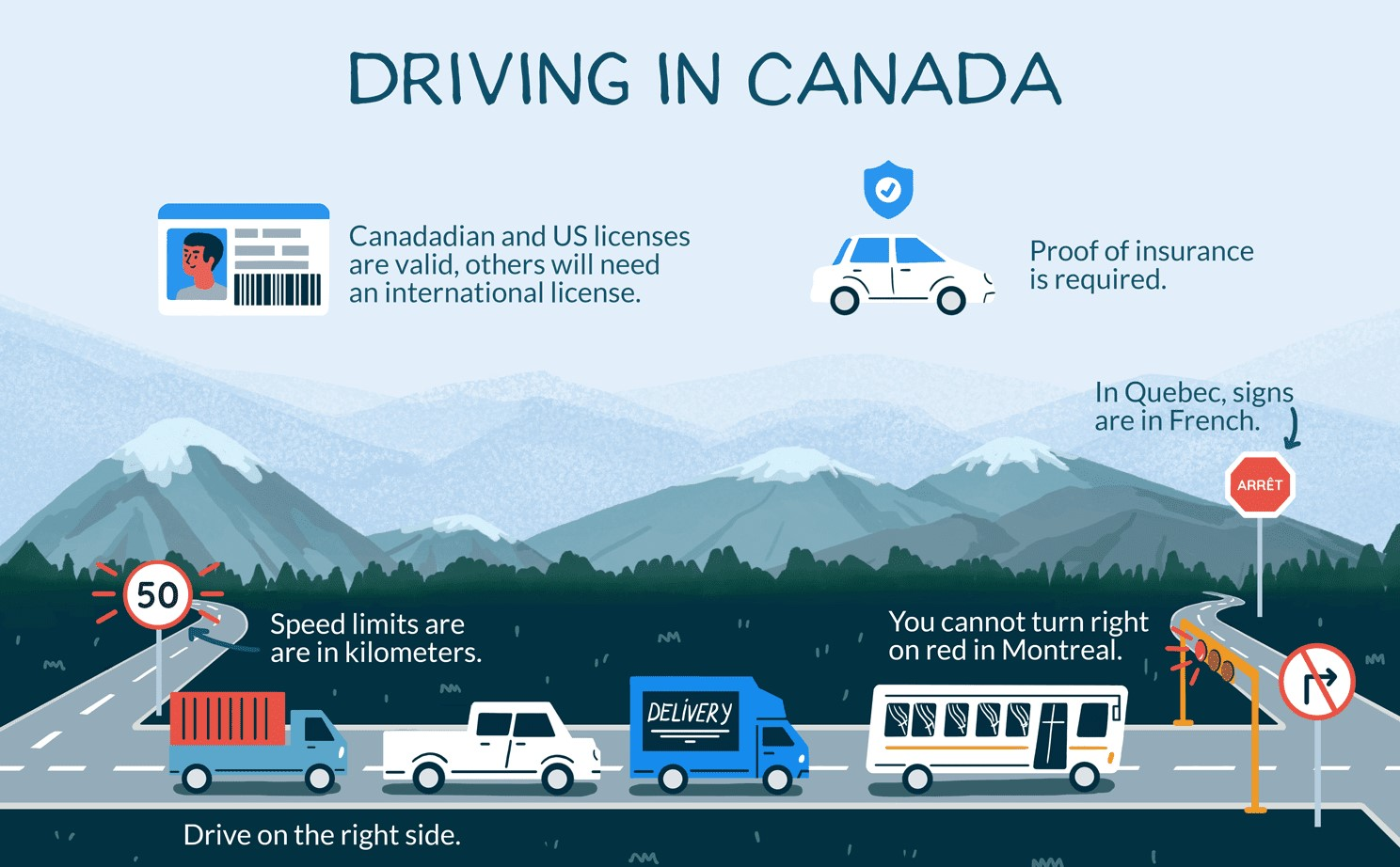 how to register a car in canada